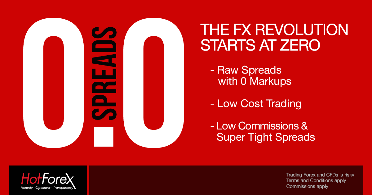 Forex 0 spread