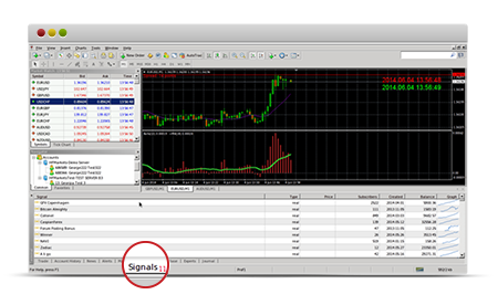 Hot forex trade signals forex forex signal trade