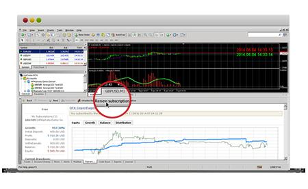 HotForex MQL5 Signals | Automated Trading | Forex Broker