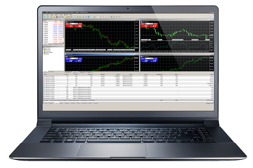 Download the HotForex MT4