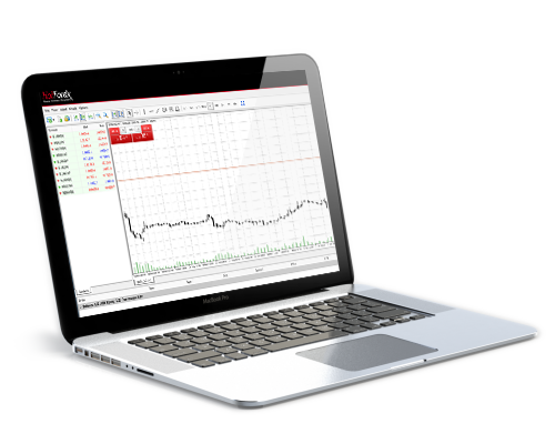 Hot forex demo account
