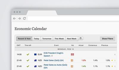 Calendario económico