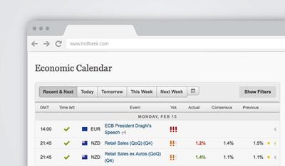 Ekonomický kalendár