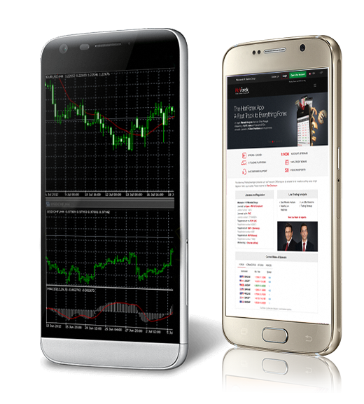 Hotforex mt4 mobile