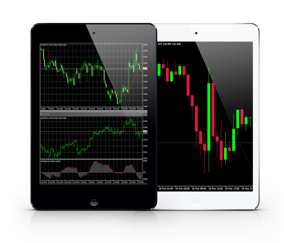 Best forex platform for ipad