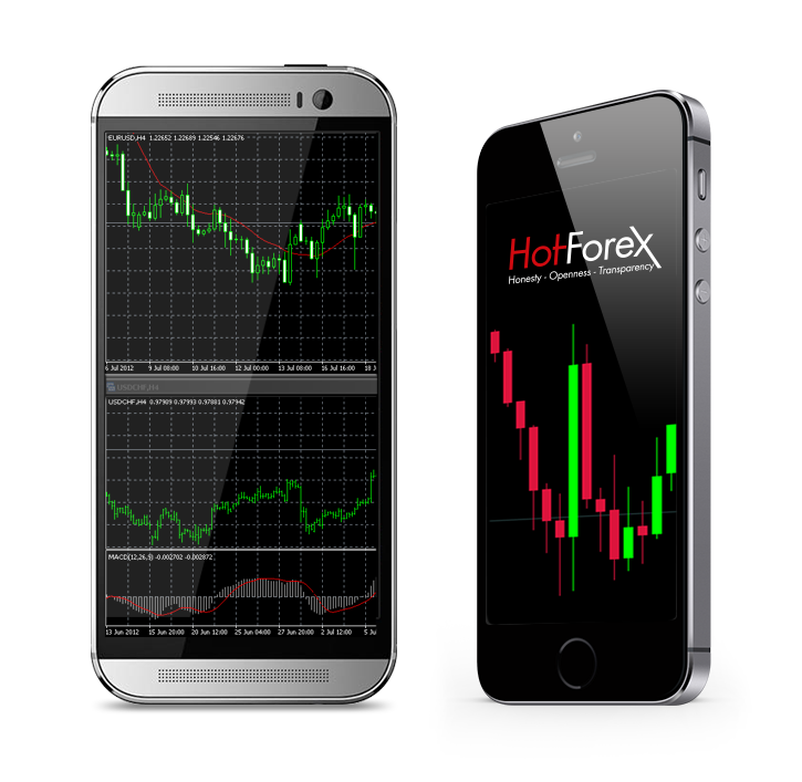 Hotforex metatrader download