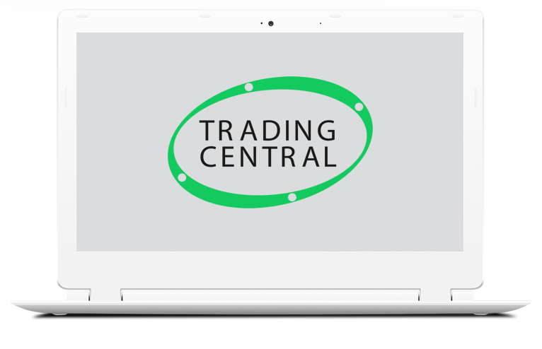HotForex trading tools central